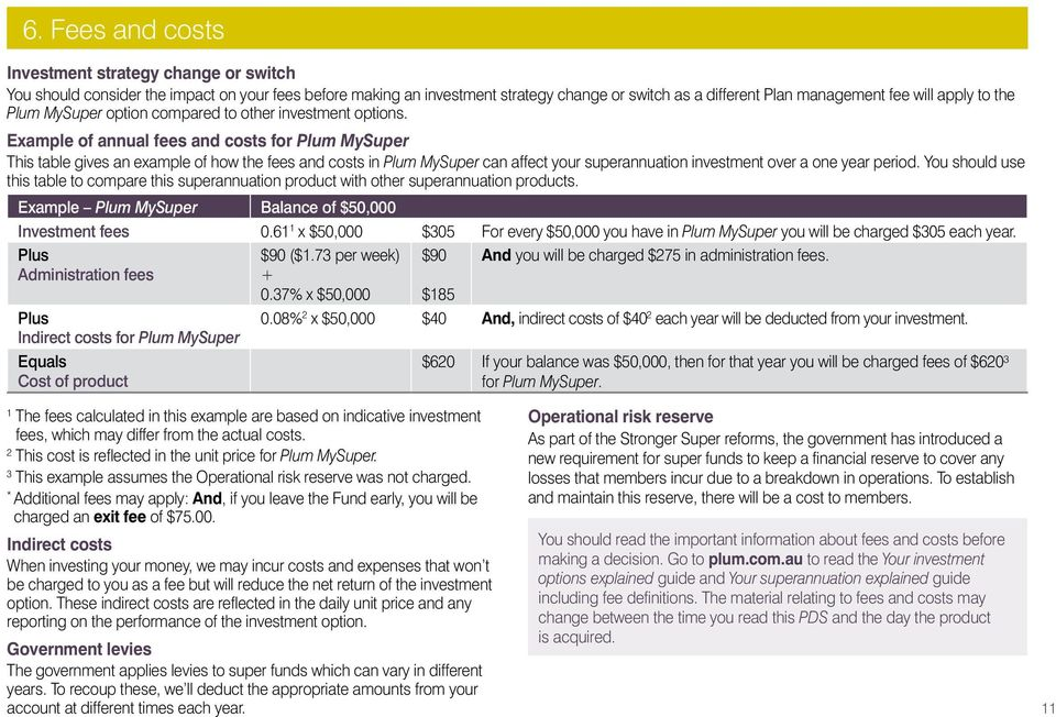Example of annual fees and costs for Plum MySuper This table gives an example of how the fees and costs in Plum MySuper can affect your superannuation investment over a one year period.