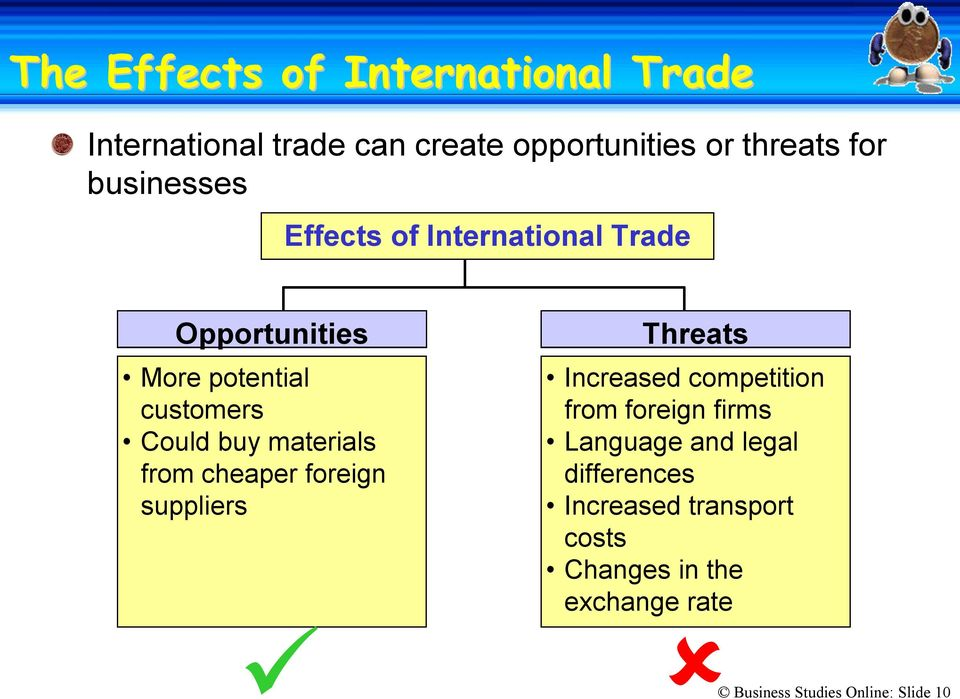 materials from cheaper foreign suppliers Threats Increased competition from foreign firms Language