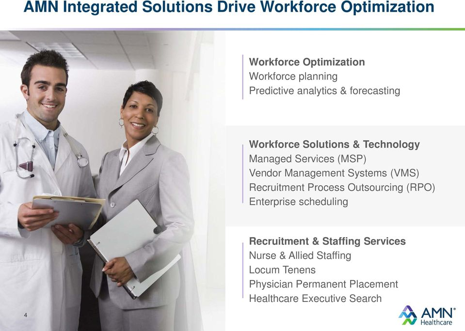 Management Systems (VMS) Recruitment Process Outsourcing (RPO) Enterprise scheduling 4 Recruitment &