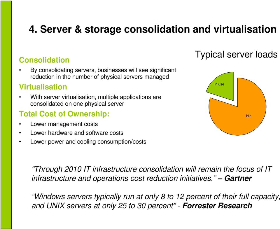 Lower power and cooling consumption/costs Typical server loads In use 80% Idle 20% Resource usage rate Idle Through 2010 IT infrastructure consolidation will remain the focus of IT