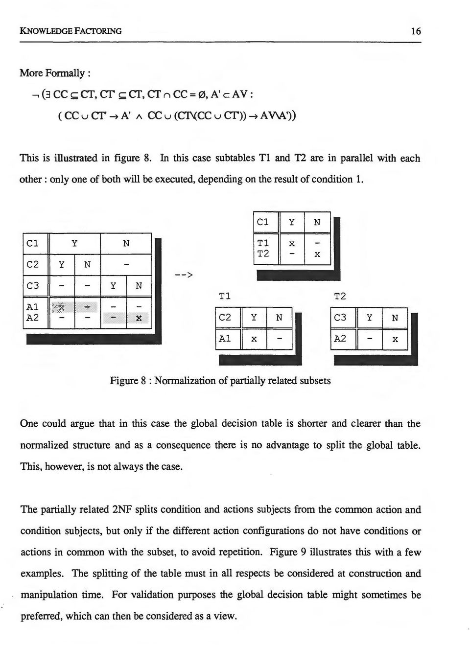 Cl N Cl N Tl T2 C2 N --> C3 N Tl C2 N T2 Figure 8 : Normalization of partiall related subsets One could argue that in this case the global decision table is shorter and clearer than the normalized