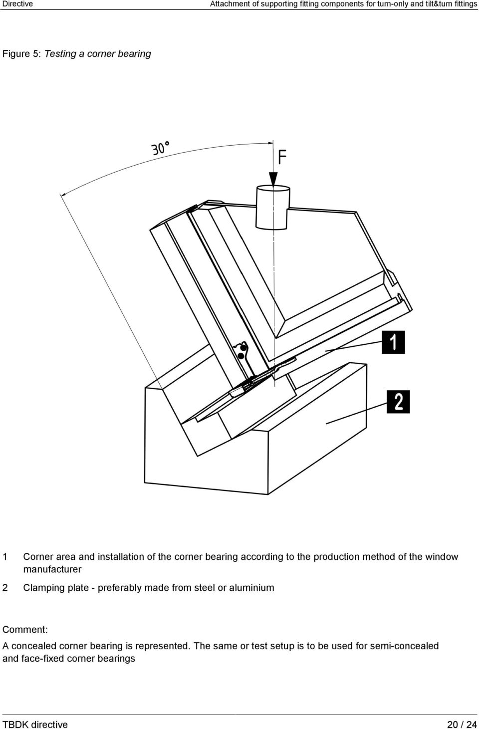 preferably made from steel or aluminium Comment: A concealed corner bearing is