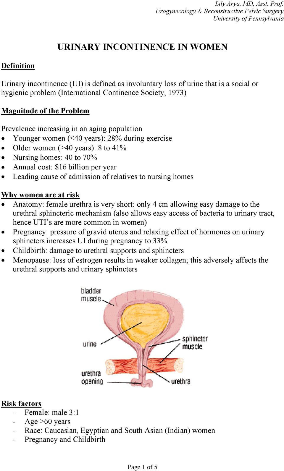 Leading cause of admission of relatives to nursing homes Why women are at risk Anatomy: female urethra is very short: only 4 cm allowing easy damage to the urethral sphincteric mechanism (also allows