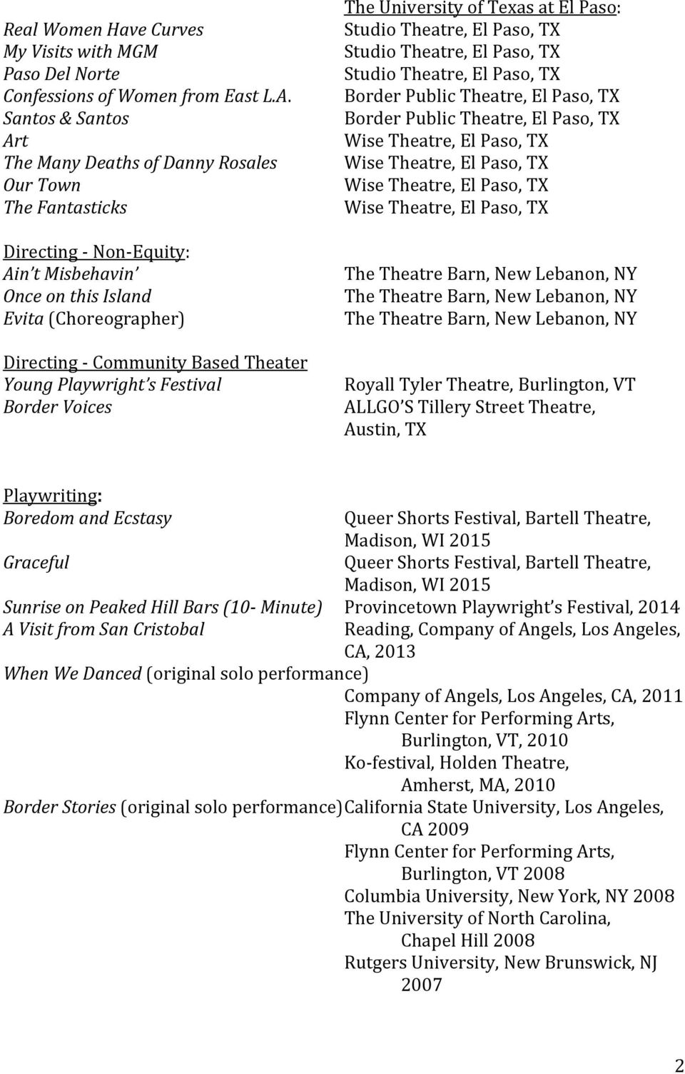 Young Playwright s Festival Border Voices The University of Texas at El Paso: Border Public Theatre, El Paso, TX Border Public Theatre, El Paso, TX ALLGO S Tillery Street Theatre, Austin, TX