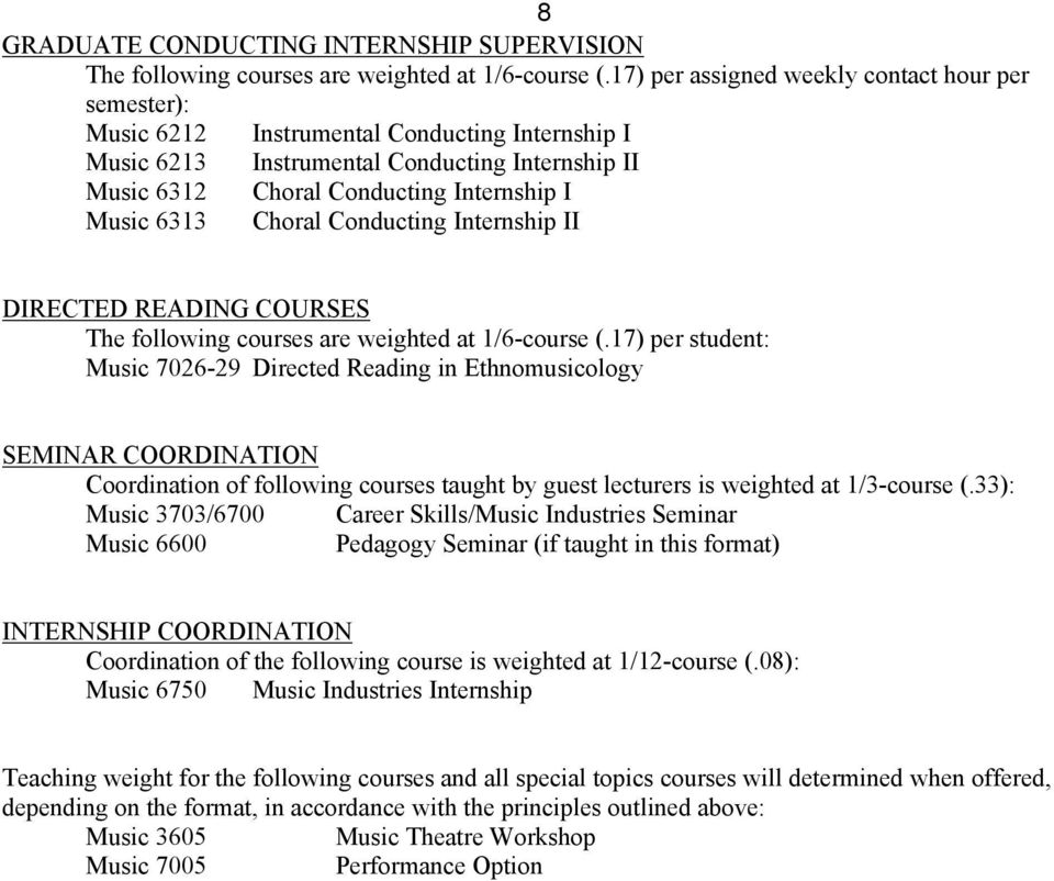 6313 Choral Conducting Internship II DIRECTED READING COURSES The following courses are weighted at 1/6-course (.