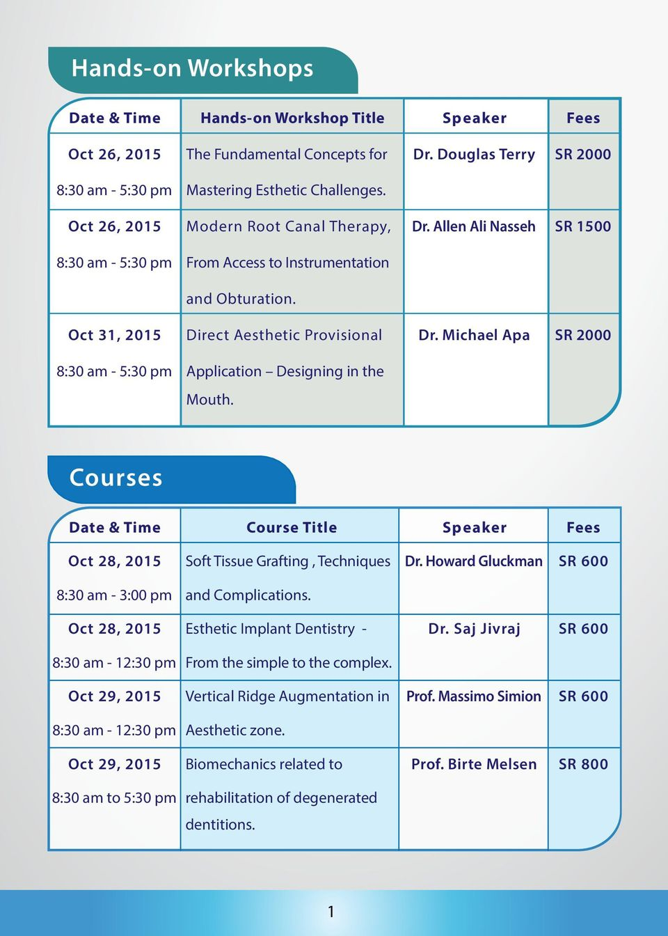 Michael Apa SR 2000 8:30 am - 5:30 pm Application Designing in the Mouth. Courses Course Title Oct 28, 2015 Soft Tissue Grafting, Techniques Dr. Howard Gluckman 8:30 am - 3:00 pm and Complications.
