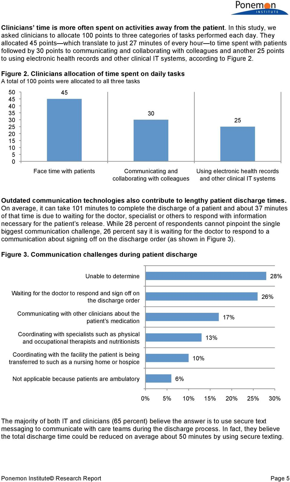using electronic health records and other clinical IT systems, according to Figure 2.