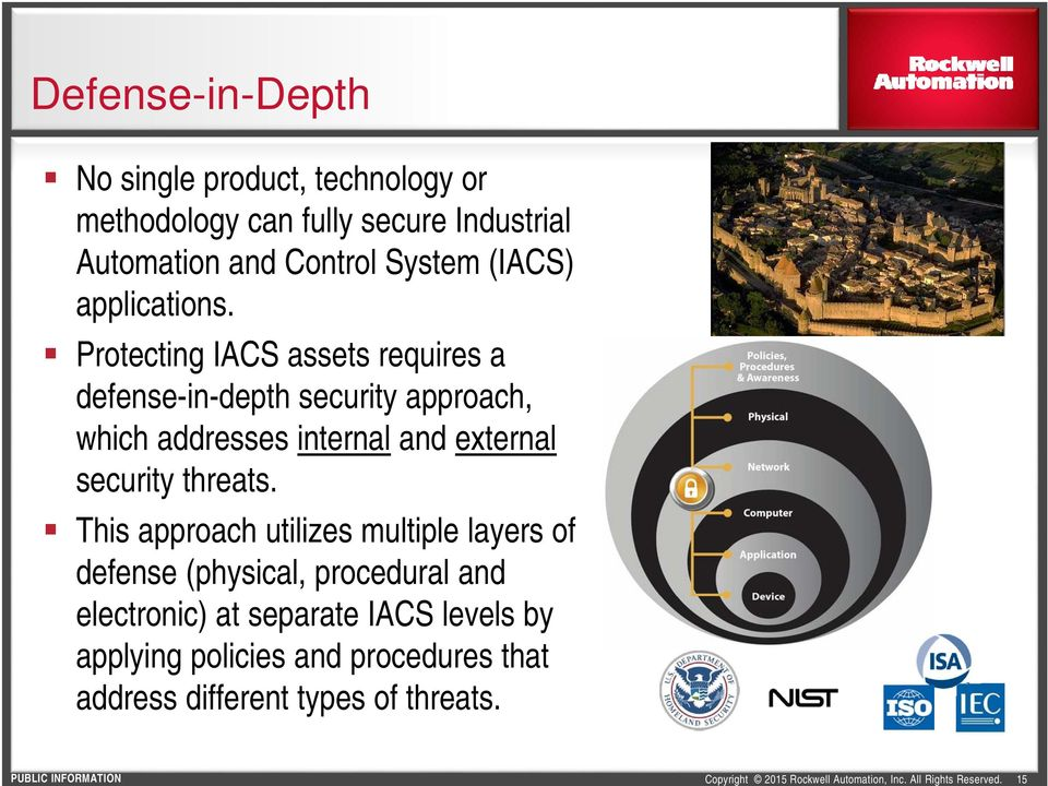 Protecting IACS assets requires a defense-in-depth security approach, which addresses internal and external