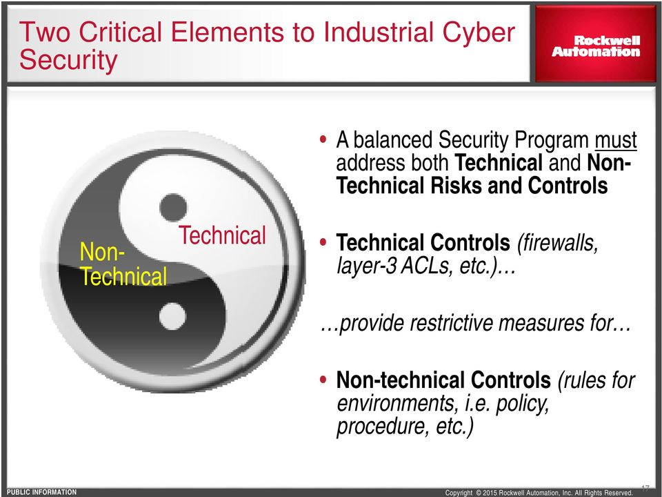 Technical Technical Controls (firewalls, layer-3 ACLs, etc.