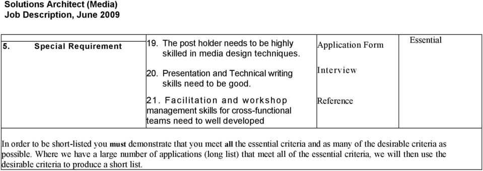 Facilitation and workshop management skills for cross-functional teams need to well developed Interview Reference In order to be short-listed you