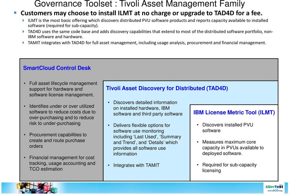 TAD4D uses the same code base and adds discovery capabilities that extend to most of the distributed software portfolio, non- IBM software and hardware.