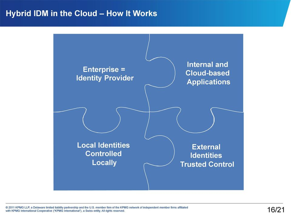 Cloud-based Applications Local Identities