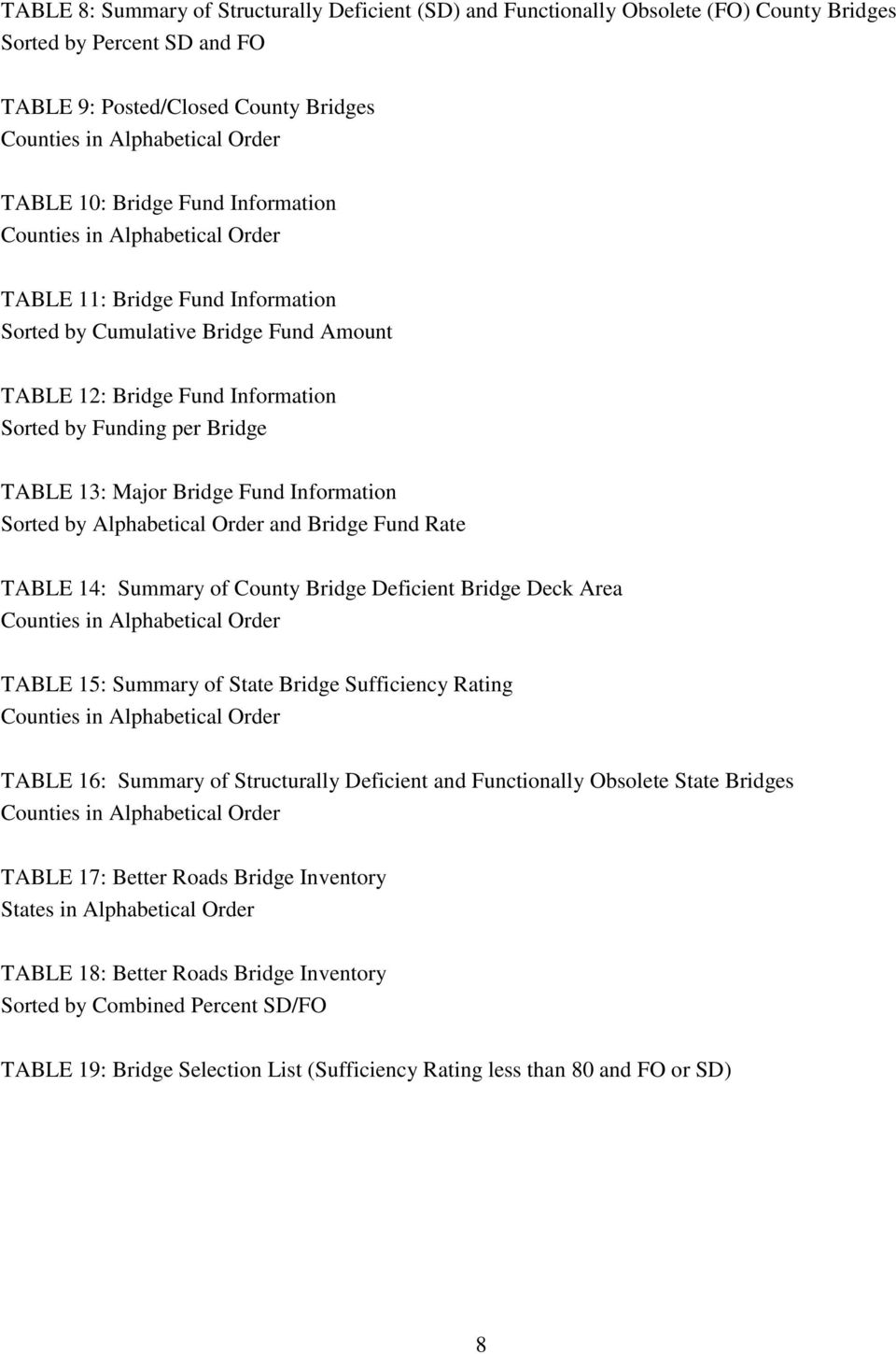 TABLE 13: Major Bridge Fund Information Sorted by Alphabetical Order and Bridge Fund Rate TABLE 14: Summary of County Bridge Deficient Bridge Deck Area Counties in Alphabetical Order TABLE 15: