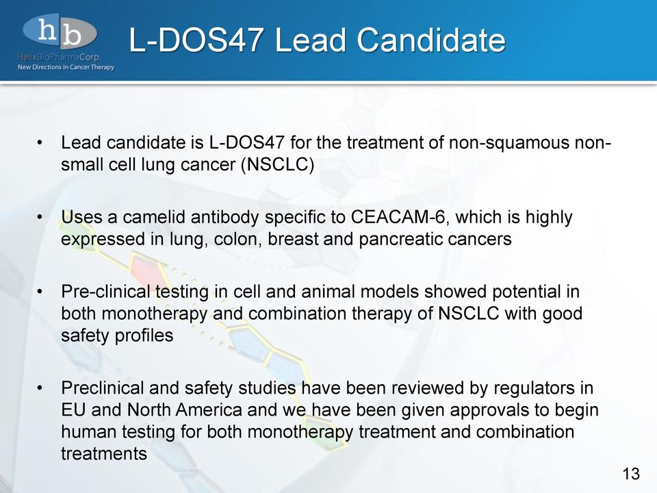 showed potential in both monotherapy and combination therapy of NSCLC with good safety profiles Preclinical and safety studies have been reviewed