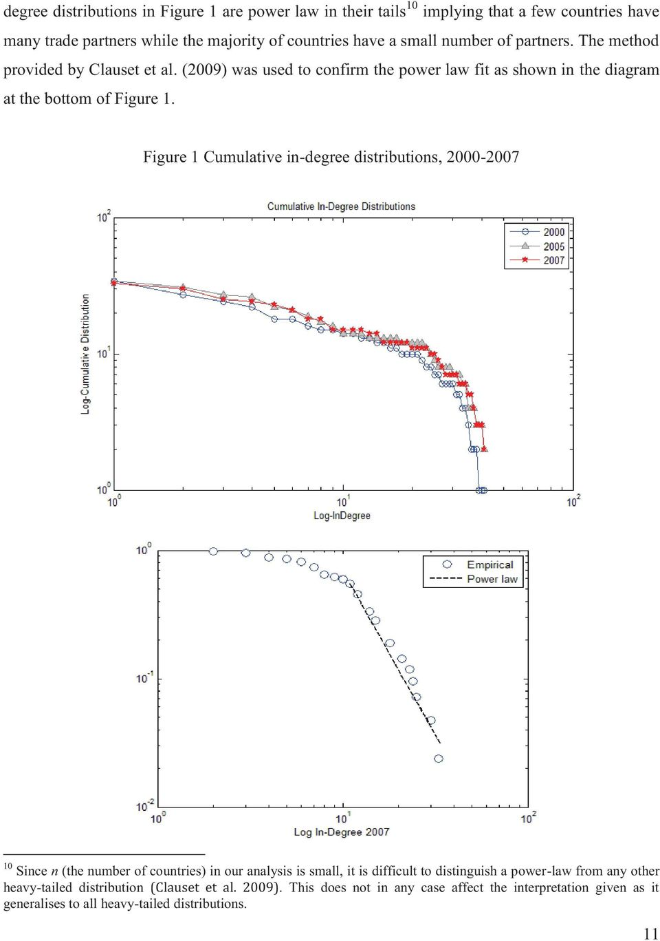 Figure 1 Cumulative in-degree distributions, 2000-2007 10 Since n (the number of countries) in our analysis is small, it is difficult to distinguish a power-law