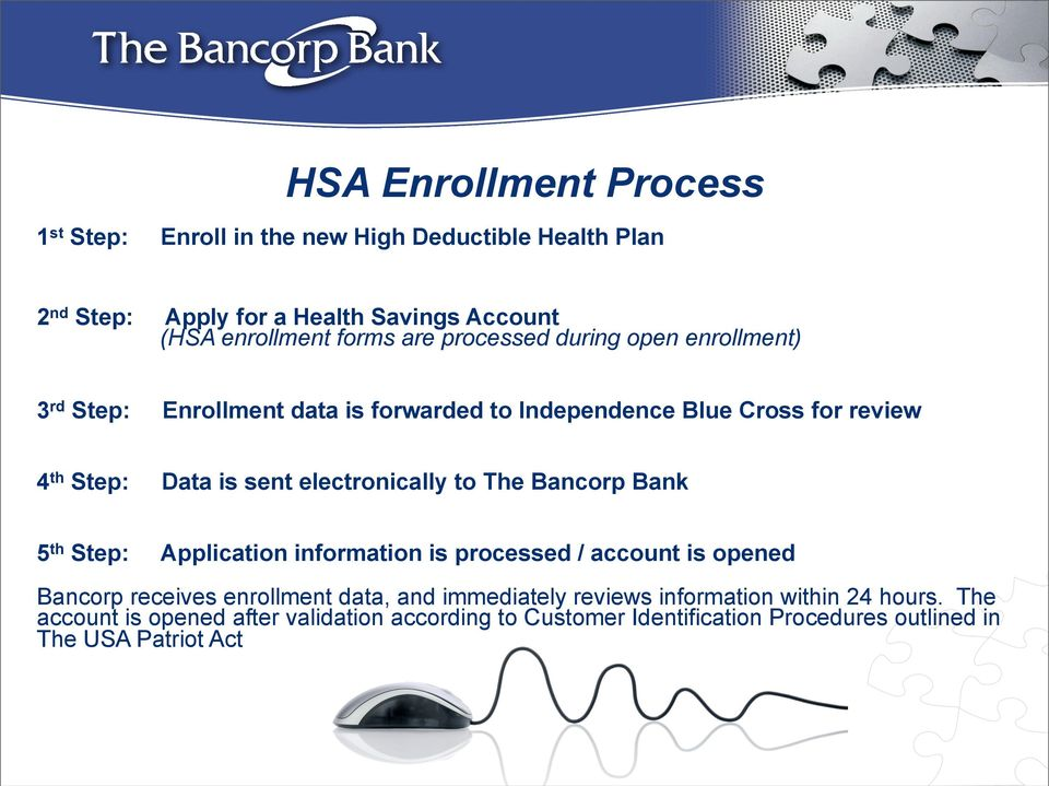 electronically to The Bancorp Bank 5 th Step: Application information is processed / account is opened Bancorp receives enrollment data, and