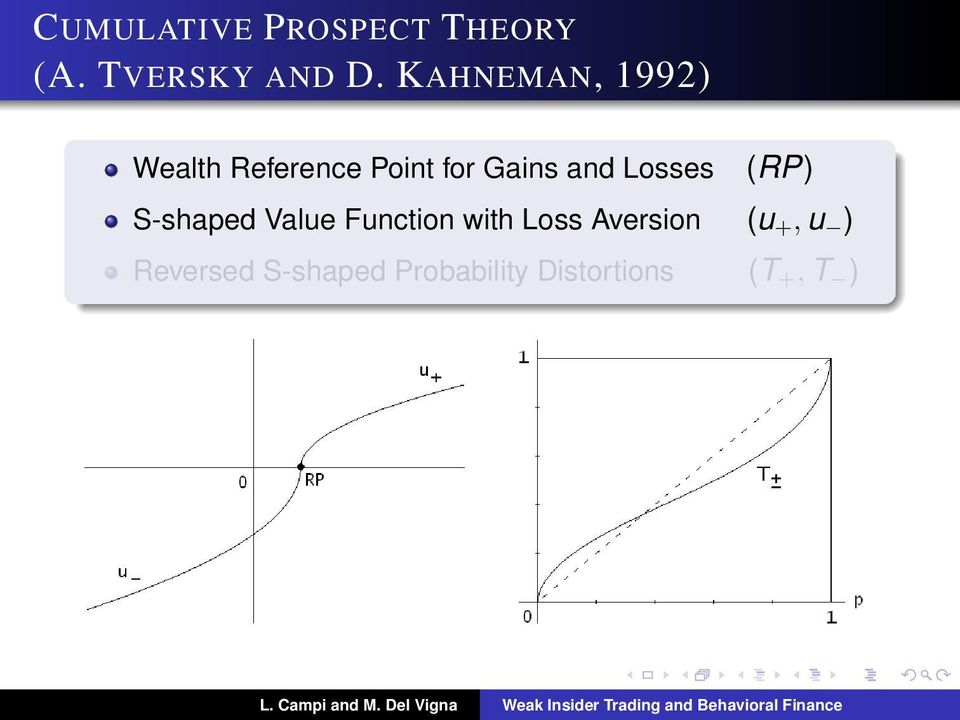 Losses (RP) S-shaped Value Function with Loss