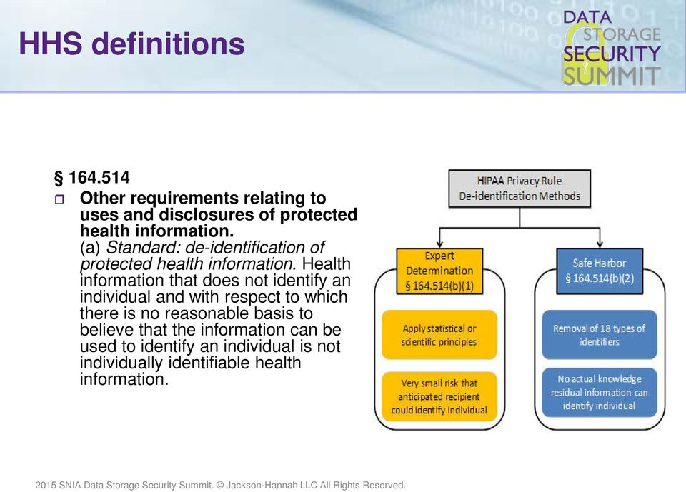 (a) Standard: de-identification of protected health information.