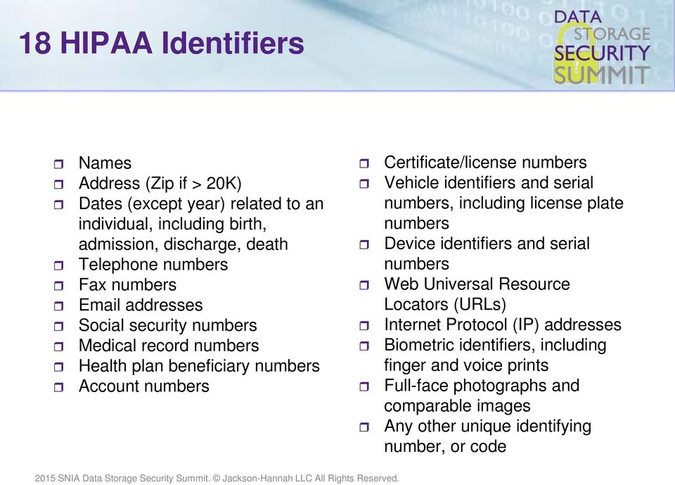 identifiers and serial numbers, including license plate numbers Device identifiers and serial numbers Web Universal Resource Locators (URLs) Internet Protocol