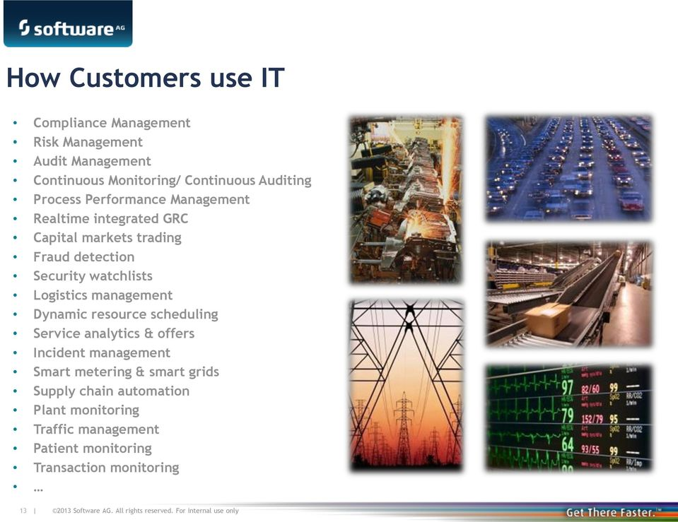 Dynamic resource scheduling Service analytics & offers Incident management Smart metering & smart grids Supply chain automation