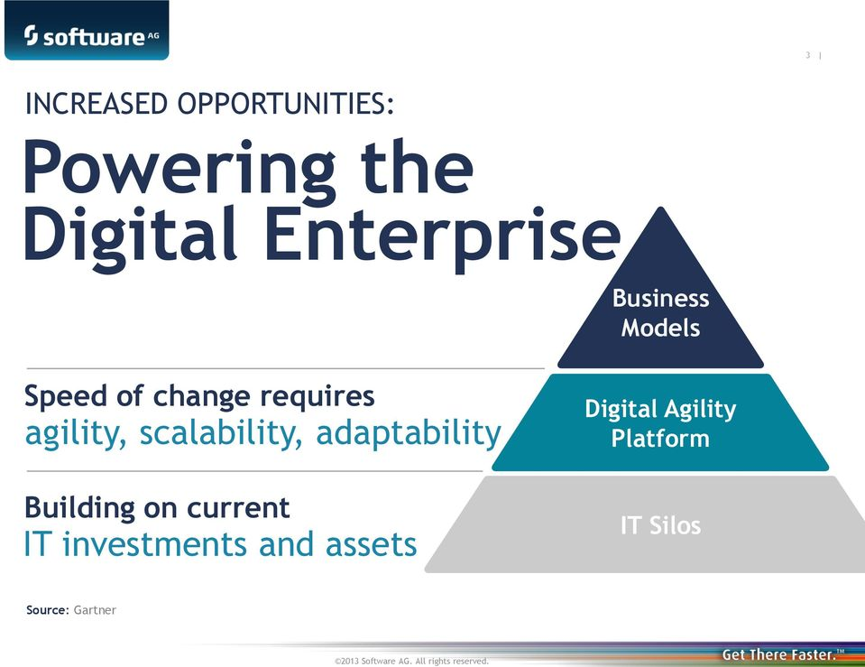 agility, scalability, adaptability Building on current IT