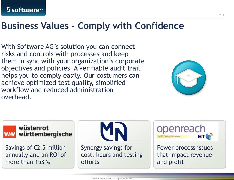 Our costumers can achieve optimized test quality, simplified workflow and reduced administration overhead. Savings of 2.