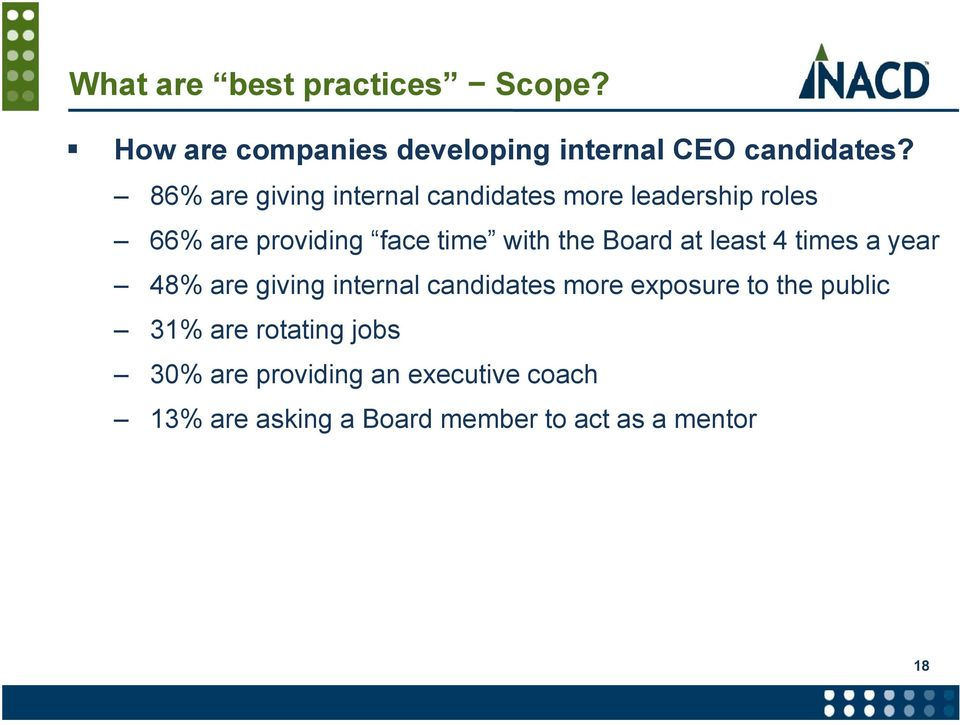 Board at least 4 times a year 48% are giving internal candidates more exposure to the public