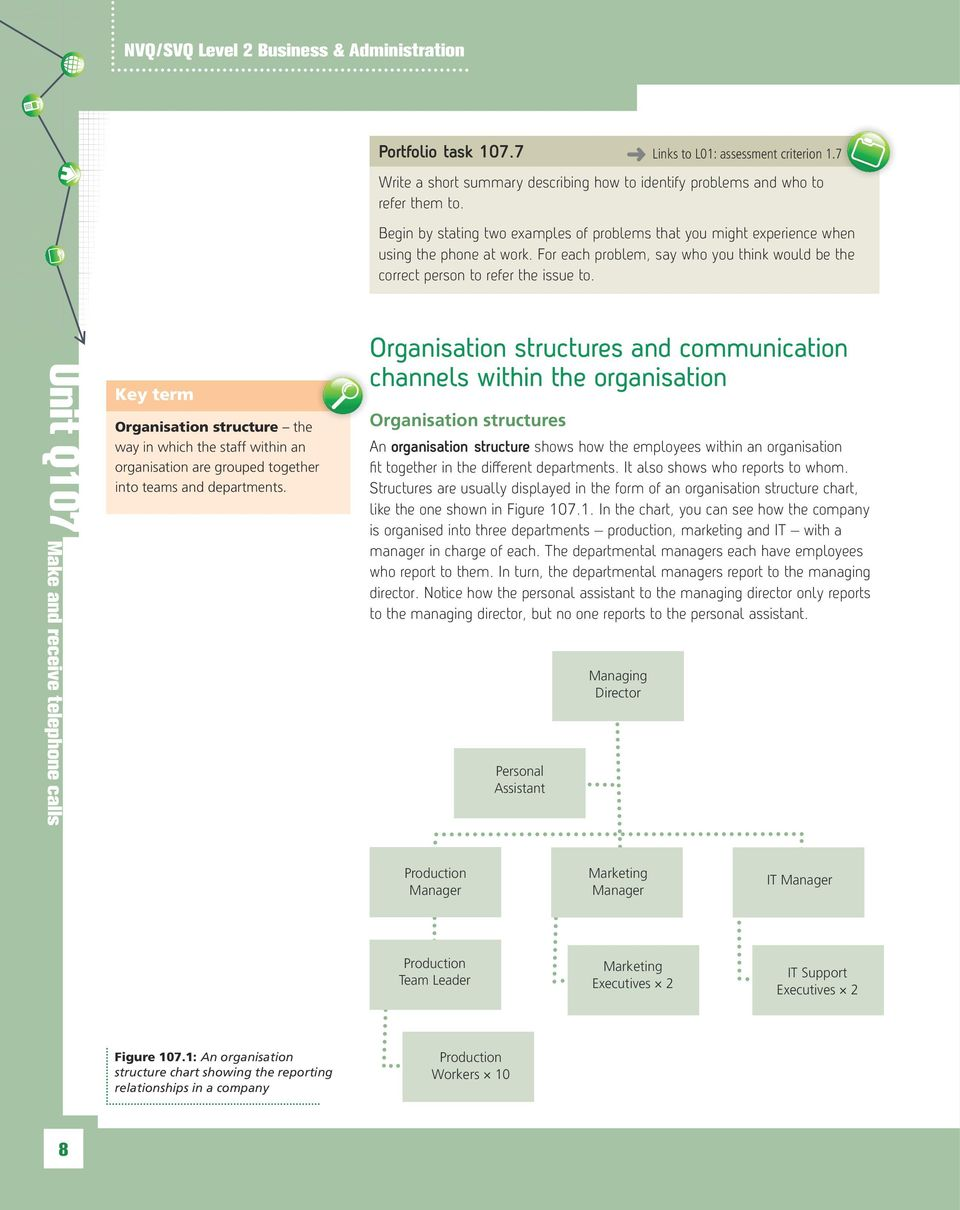 Unit Q107 Make and receive telephone calls Key term Organisation structure the way in which the staff within an organisation are grouped together into teams and departments.