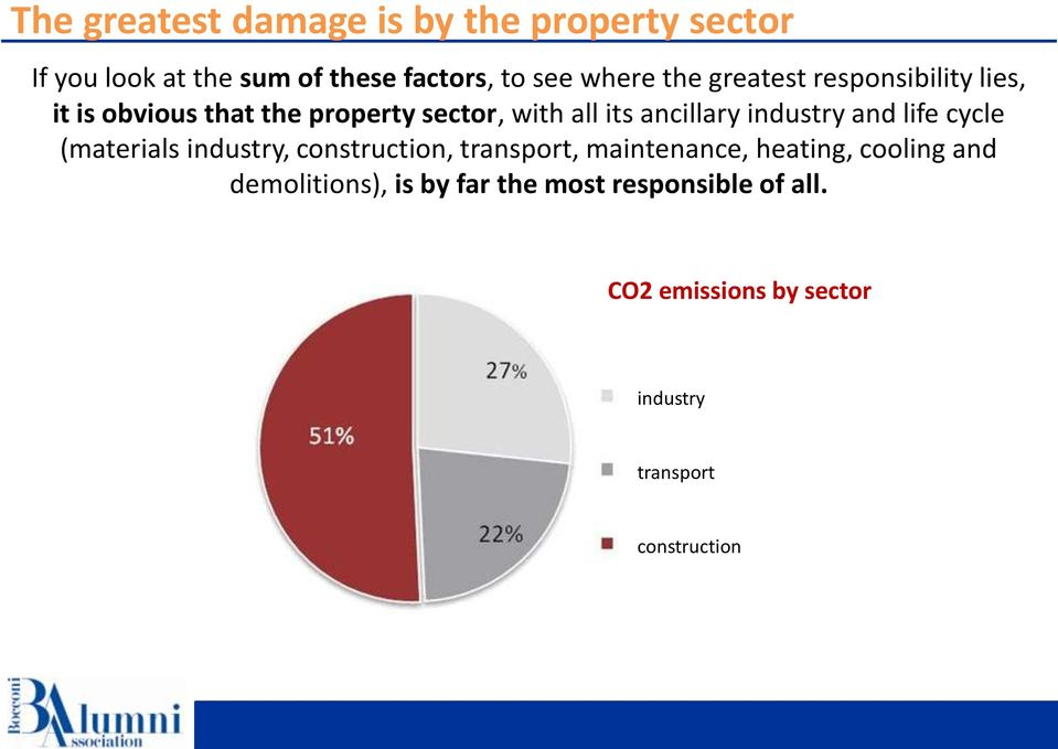 industry and life cycle (materials industry, construction, transport, maintenance, heating, cooling