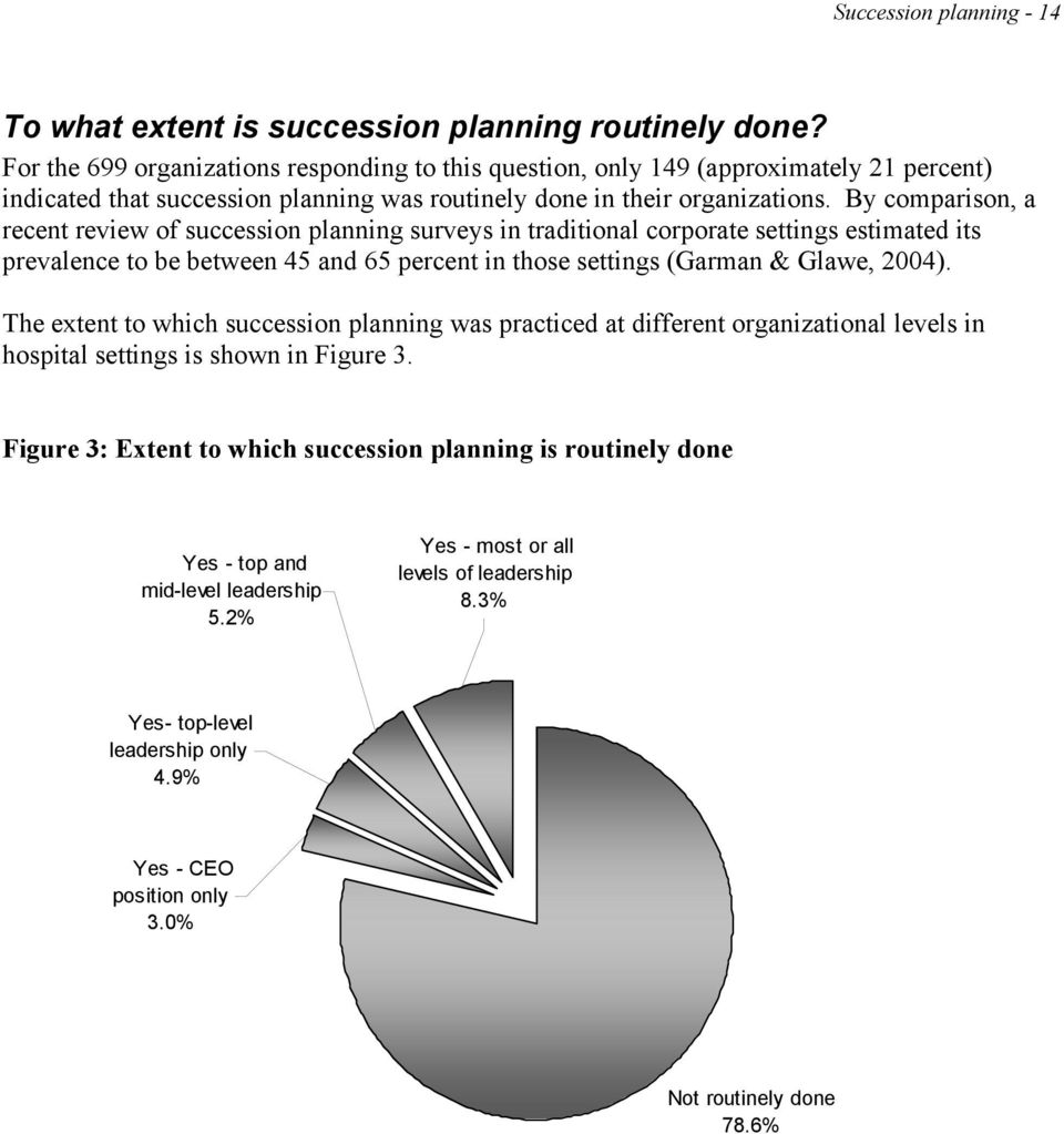 By comparison, a recent review of succession planning surveys in traditional corporate settings estimated its prevalence to be between 45 and 65 percent in those settings (Garman & Glawe, 2004).
