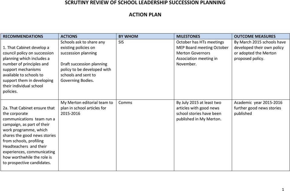 policies. Schools ask to share any existing policies on succession planning Draft succession planning policy to be developed with schools and sent to Governing Bodies.