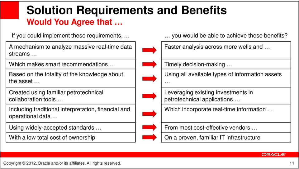 widely-accepted standards With a low total cost of ownership you would be able to achieve these benefits?