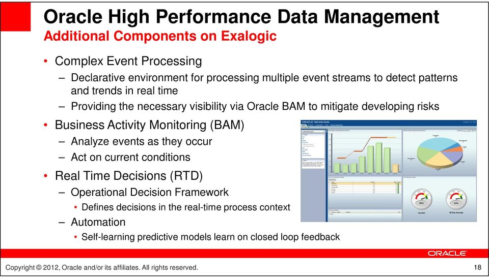 risks Business Activity Monitoring (BAM) Analyze events as they occur Act on current conditions Real Time Decisions (RTD) Operational