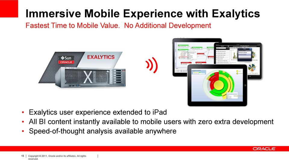 content instantly available to mobile users with zero extra development