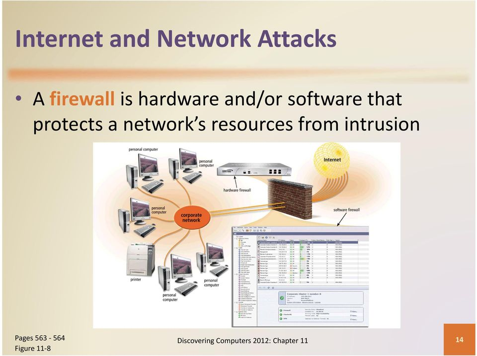 network s resources from intrusion Pages 563