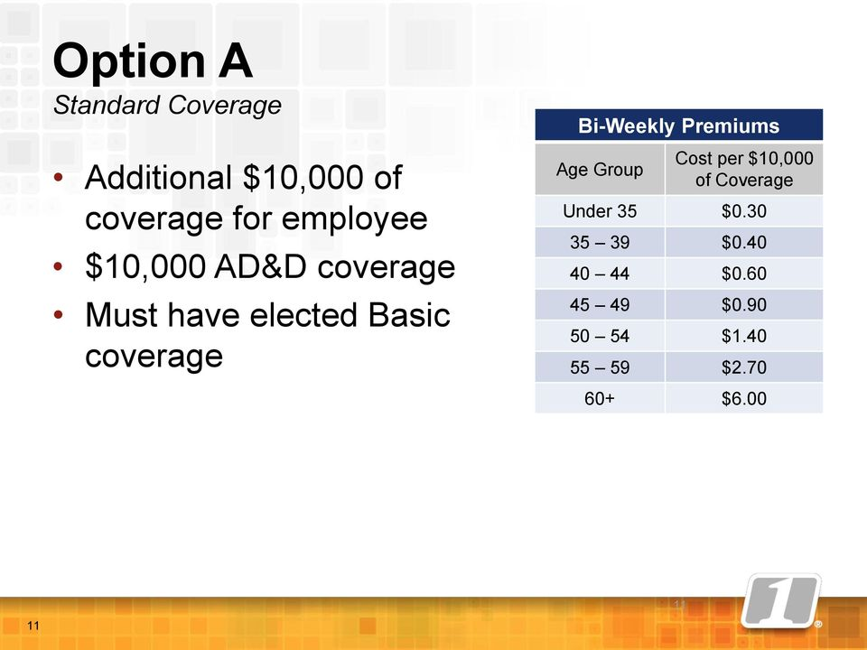 Bi-Weekly Premiums Age Group Cost per $10,000 of Coverage Under 35