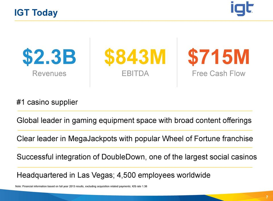 broad content offerings Clear leader in MegaJackpots with popular Wheel of Fortune franchise Successful