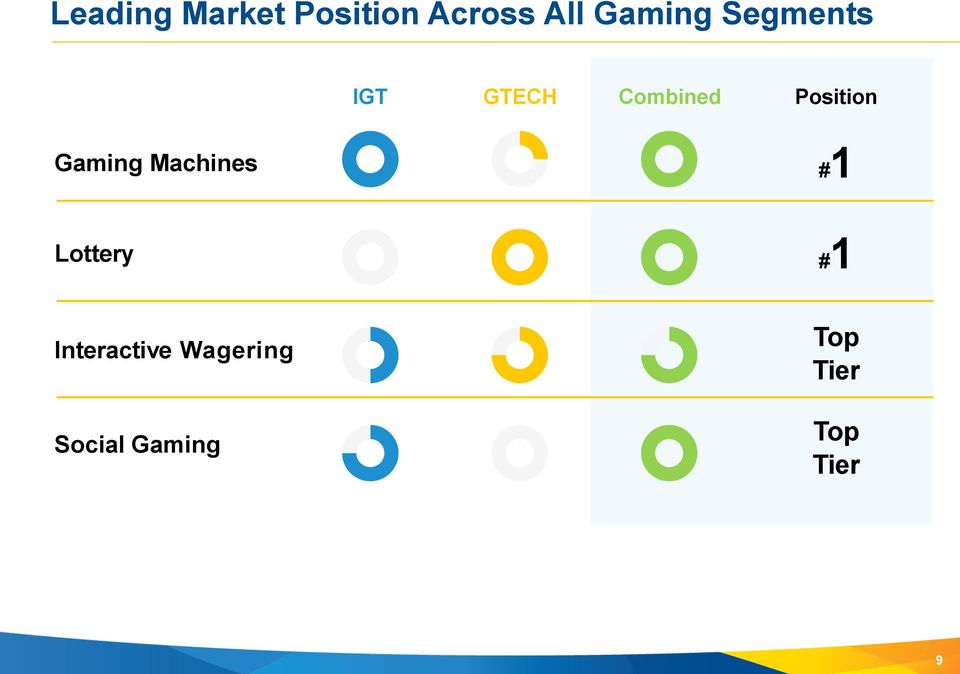 Position Gaming Machines Lottery