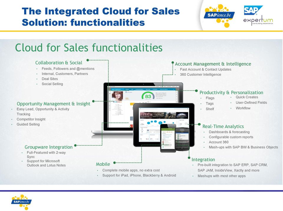 Selling Groupware Integration Full-Featured with 2-way Sync Support for Microsoft Outlook and Lotus Notes Mobile Complete mobile apps, no extra cost Support for ipad, iphone, Blackberry & Android