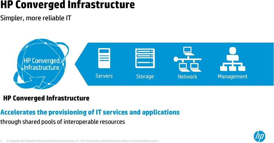 Infrastructure Accelerates the provisioning of IT