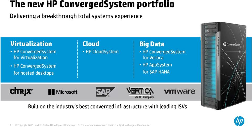 for hosted desktops Cloud HP CloudSystem Big Data HP ConvergedSystem for Vertica HP