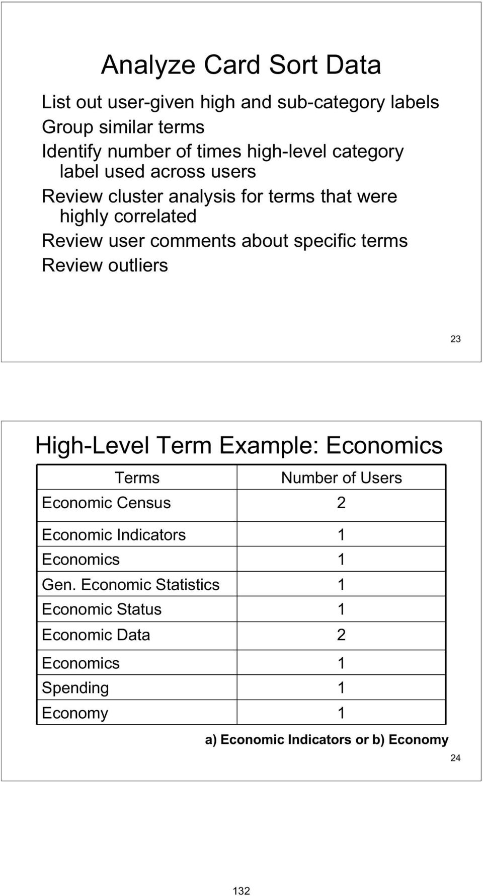 terms Review outliers 23 High-Level Term Example: Economics Terms Number of Users Economic Census 2 Economic Indicators 1 Economics