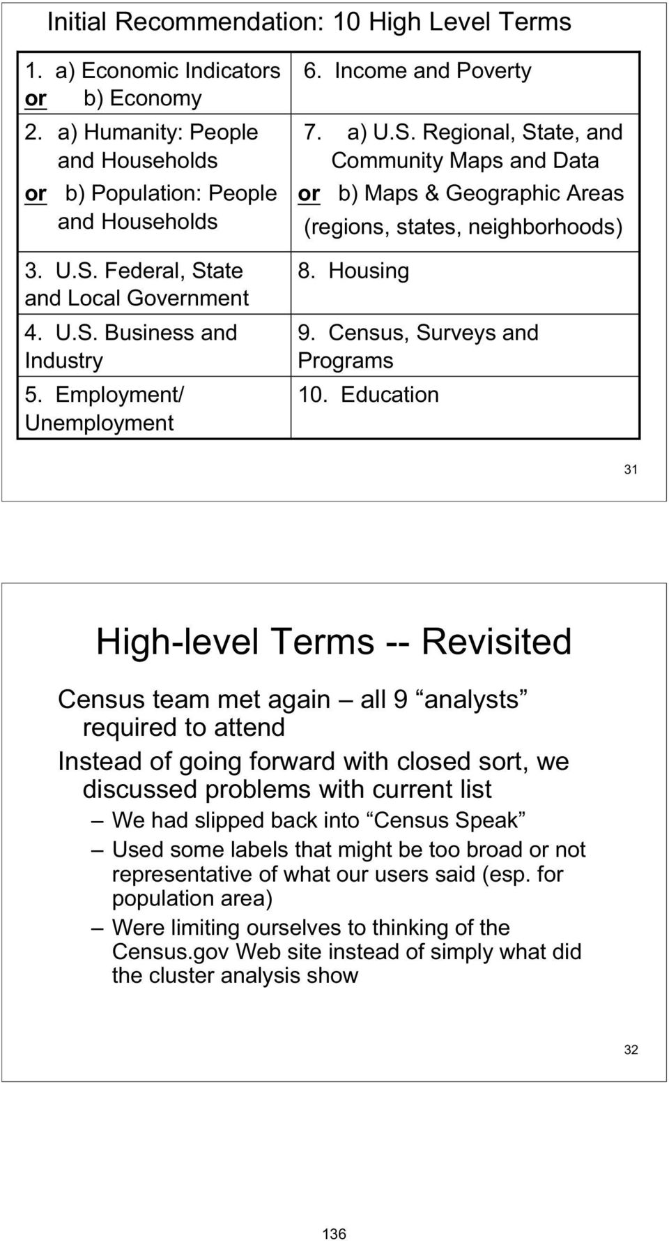 Housing 9. Census, Surveys and Programs 10.