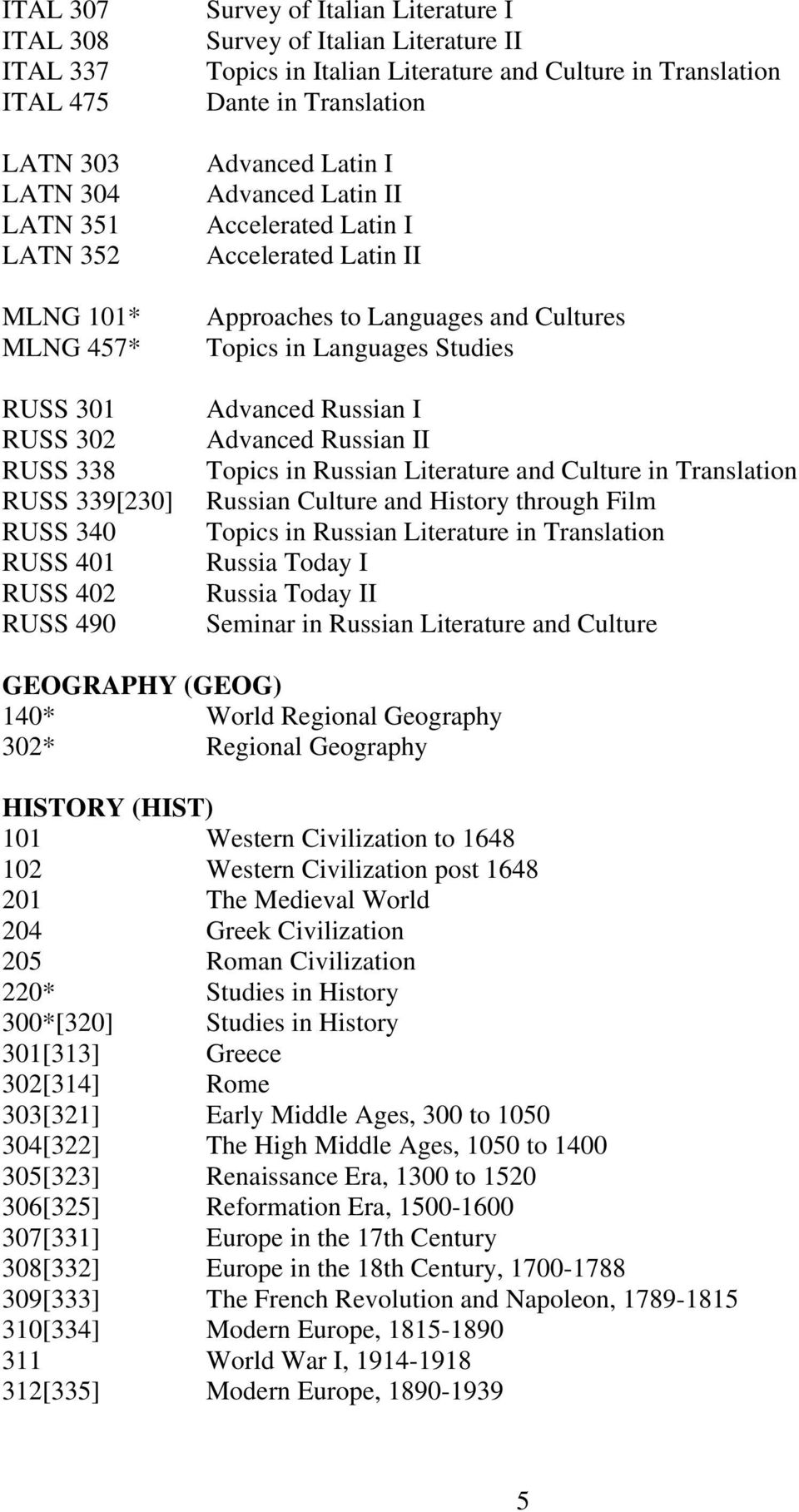 Languages and Cultures Topics in Languages Studies Advanced Russian I Advanced Russian II Topics in Russian Literature and Culture in Translation Russian Culture and History through Film Topics in
