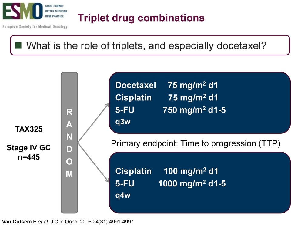 5-FU 750 mg/m 2 d1-5 q3w Primary endpoint: Time to progression (TTP) Cisplatin 100