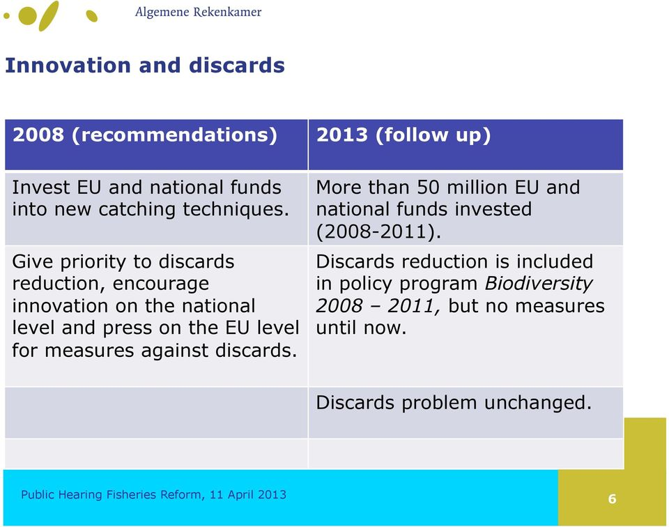 Give priority to discards reduction, encourage innovation on the national level and press on the EU level for