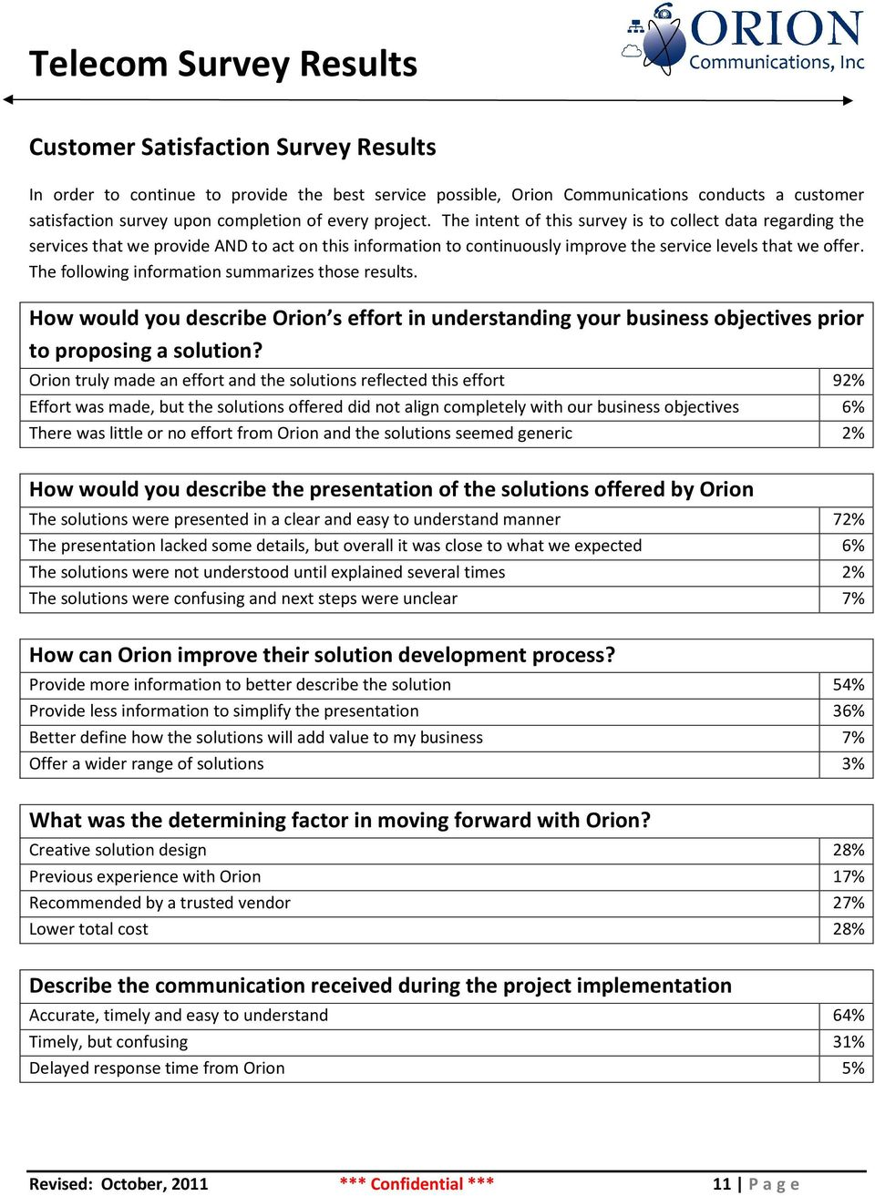 The following information summarizes those results. How would you describe Orion s effort in understanding your business objectives prior to proposing a solution?