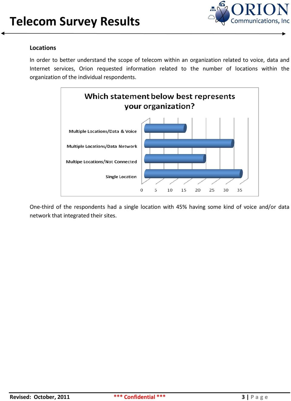 organization of the individual respondents.
