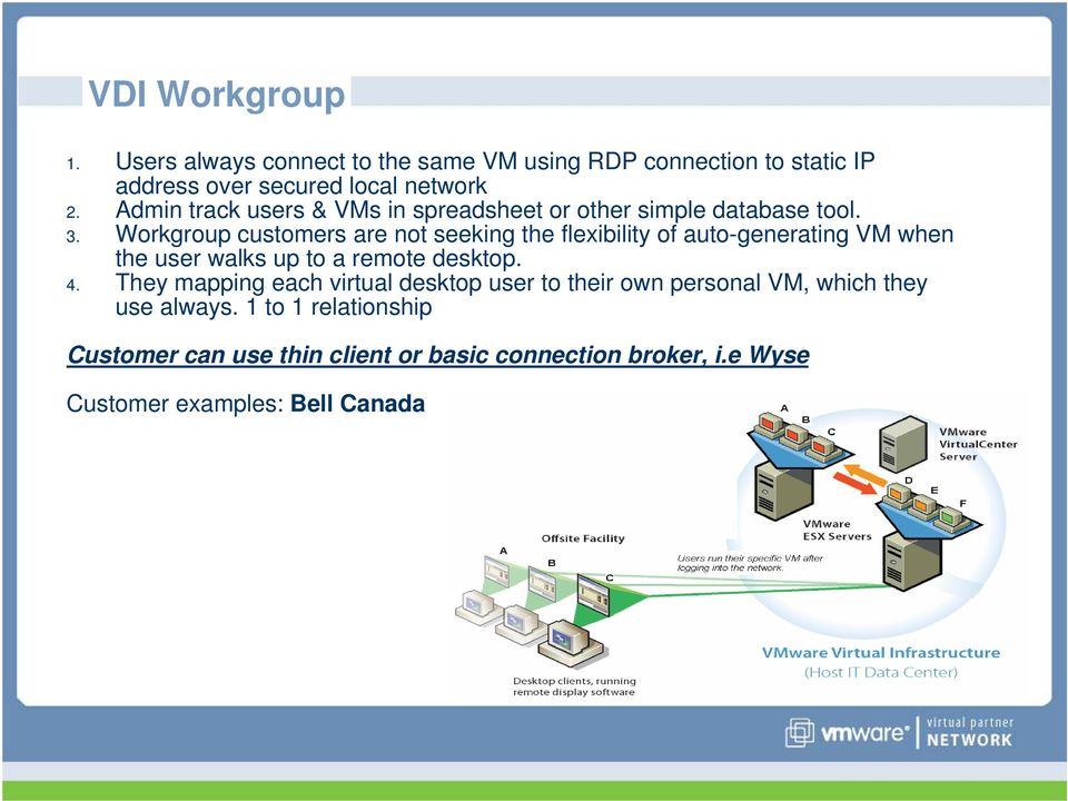 Workgroup customers are not seeking the flexibility of auto-generating VM when the user walks up to a remote desktop. 4.