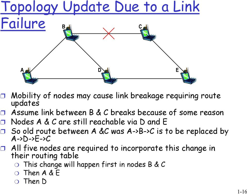 So old route between A &C was A->B->C is to be replaced by A->D->E->C All five nodes are required to